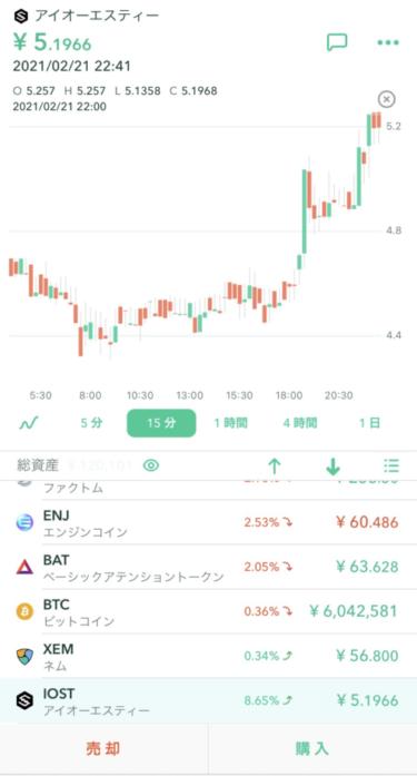 2月21日 仮想通貨情報 明日、ネムのスナップショット発表なるか!?