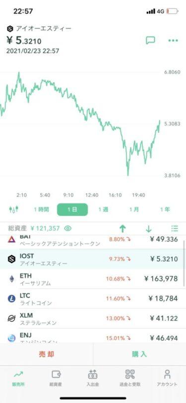 2月23日 仮想通貨情報